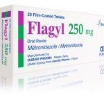 thuốc Metronidazole